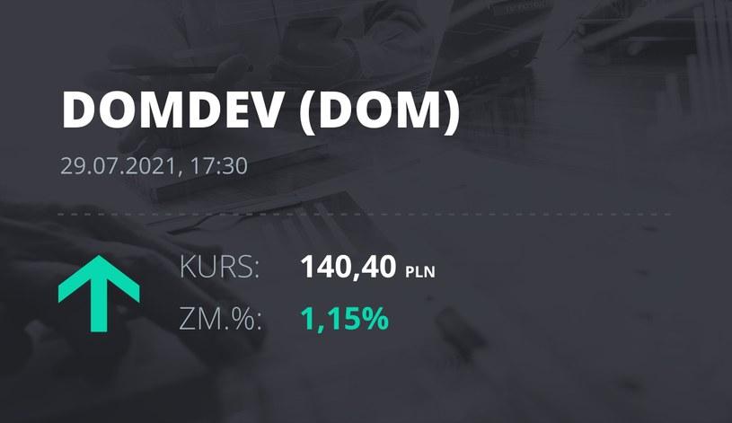 Notowania akcji spółki Dom Development z 29 lipca 2021 roku