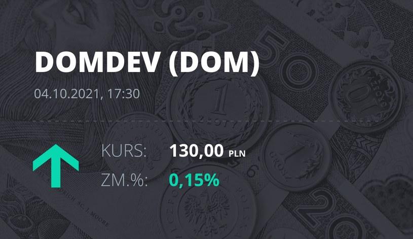 Notowania akcji spółki Dom Development z 4 października 2021 roku