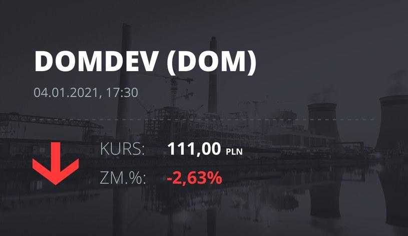 Notowania akcji spółki Dom Development z 4 stycznia 2021 roku