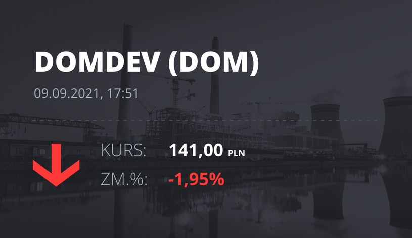 Notowania akcji spółki Dom Development z 9 września 2021 roku
