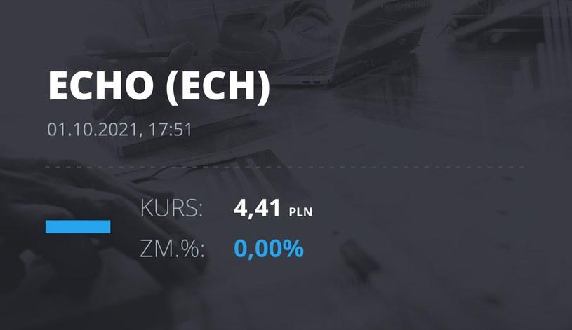 Notowania akcji spółki Echo Investments z 1 października 2021 roku