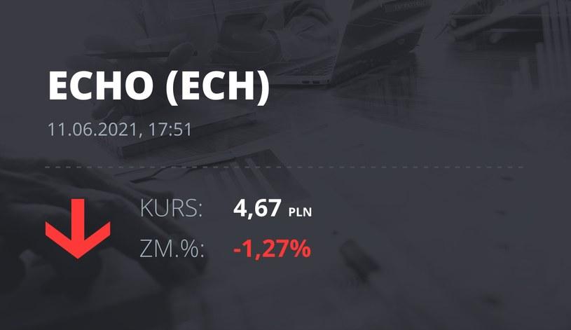 Notowania akcji spółki Echo Investments z 11 czerwca 2021 roku