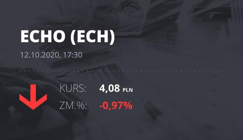 Notowania akcji spółki Echo Investments z 12 października 2020 roku