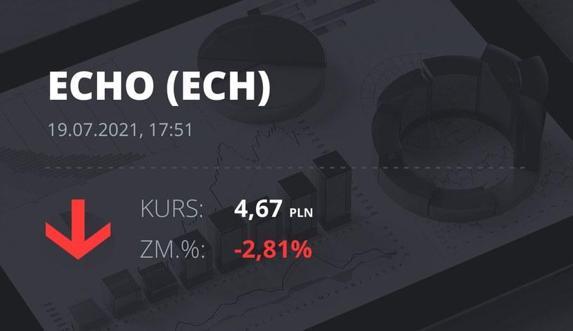 Notowania akcji spółki Echo Investments z 19 lipca 2021 roku