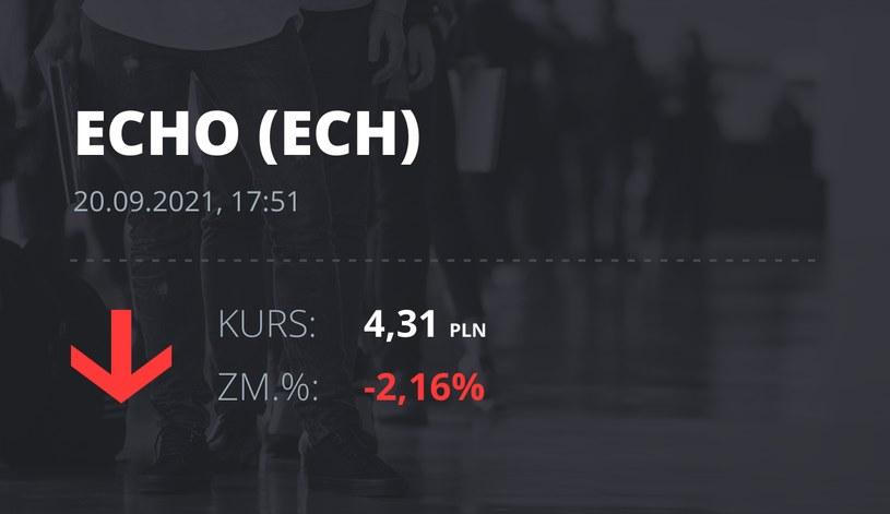 Notowania akcji spółki Echo Investments z 20 września 2021 roku