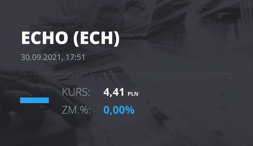 Notowania akcji spółki Echo Investments z 30 września 2021 roku