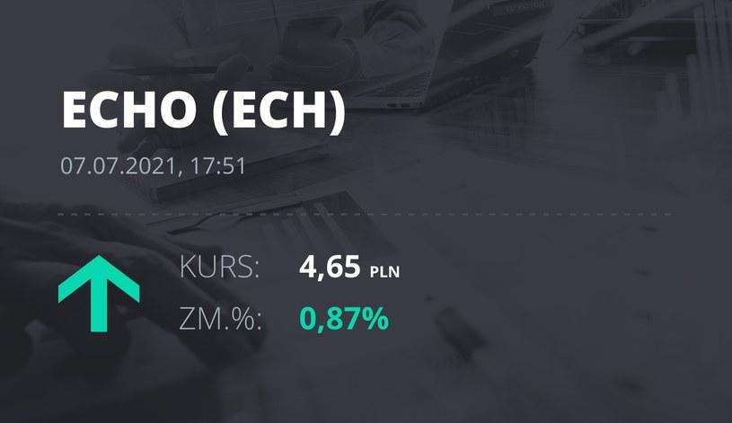 Notowania akcji spółki Echo Investments z 7 lipca 2021 roku