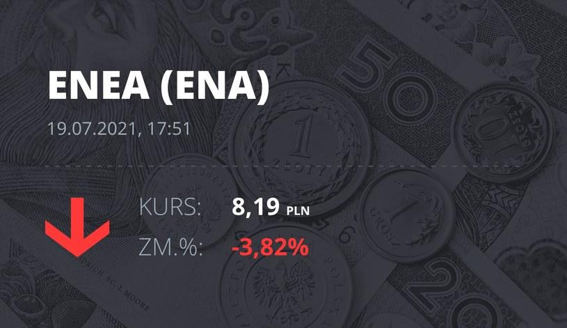 Notowania akcji spółki Enea z 19 lipca 2021 roku