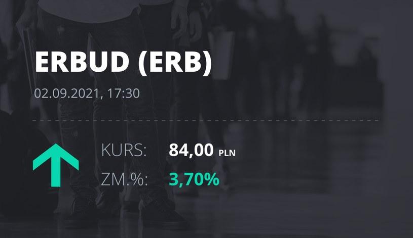 Notowania akcji spółki Erbud S.A. z 2 września 2021 roku