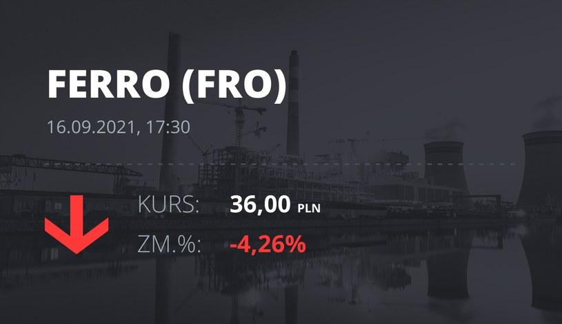 Notowania akcji spółki Ferro z 16 września 2021 roku