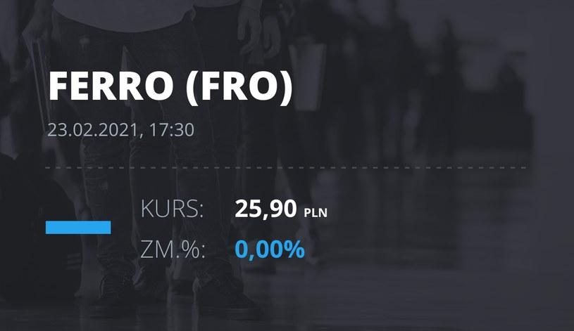 Notowania akcji spółki Ferro z 23 lutego 2021 roku