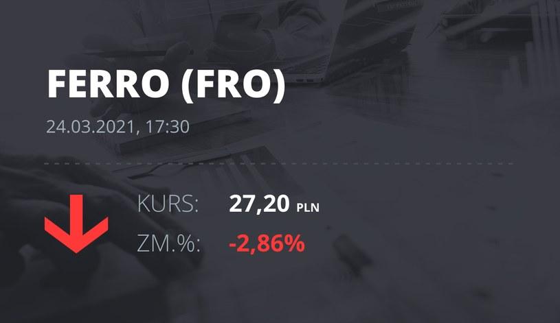 Notowania akcji spółki Ferro z 24 marca 2021 roku