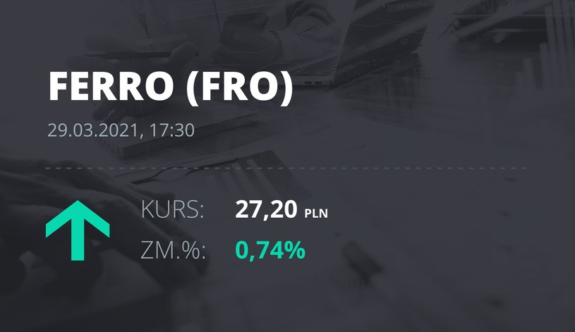 Notowania akcji spółki Ferro z 29 marca 2021 roku