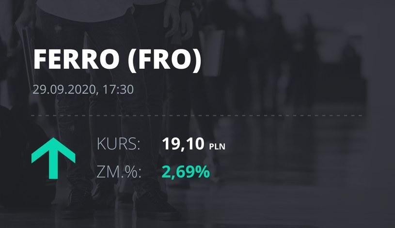 Notowania akcji spółki Ferro z 29 września 2020 roku