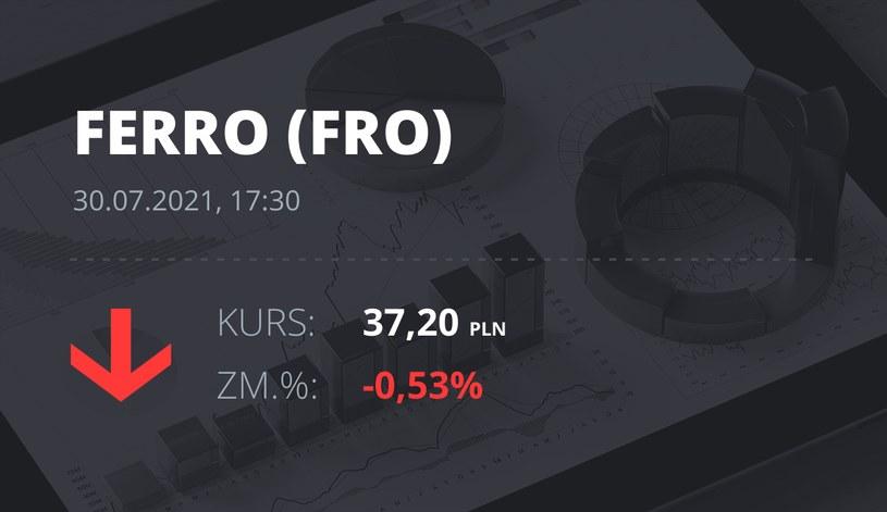 Notowania akcji spółki Ferro z 30 lipca 2021 roku