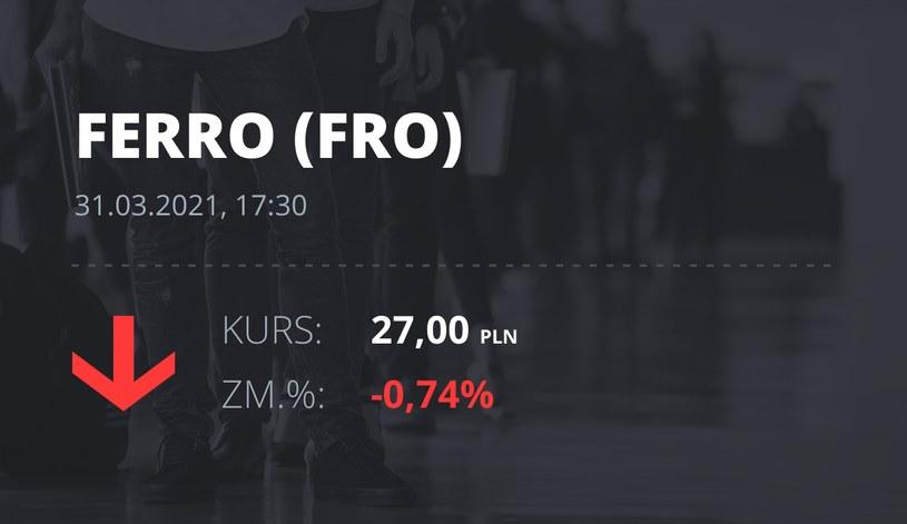 Notowania akcji spółki Ferro z 31 marca 2021 roku