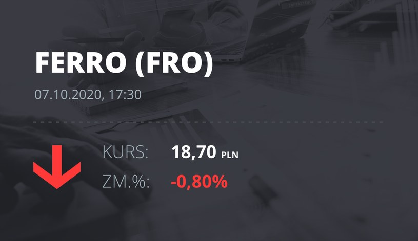 Notowania akcji spółki Ferro z 7 października 2020 roku