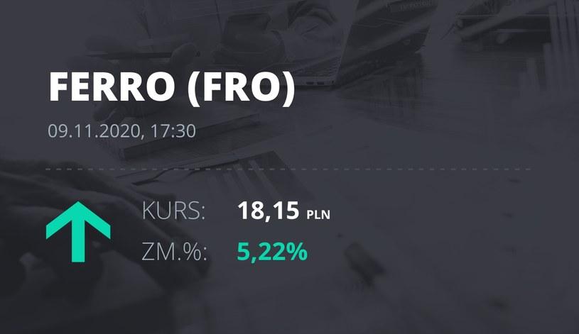 Notowania akcji spółki Ferro z 9 listopada 2020 roku
