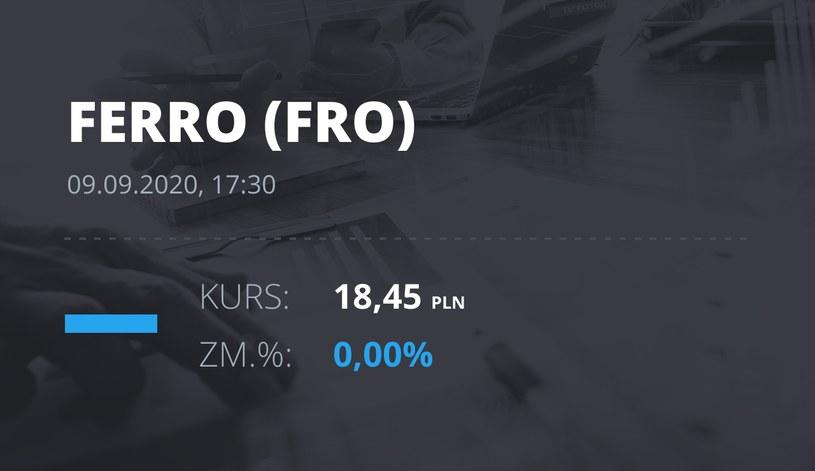 Notowania akcji spółki Ferro z 9 września 2020 roku