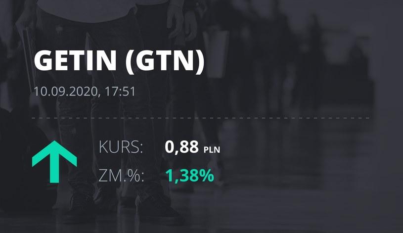 Notowania akcji spółki Getin Holding z 10 września 2020 roku