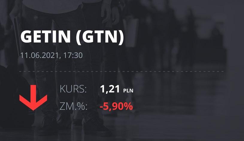 Notowania akcji spółki Getin Holding z 11 czerwca 2021 roku