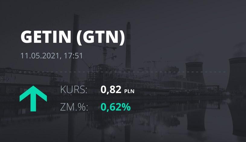 Notowania akcji spółki Getin Holding z 11 maja 2021 roku