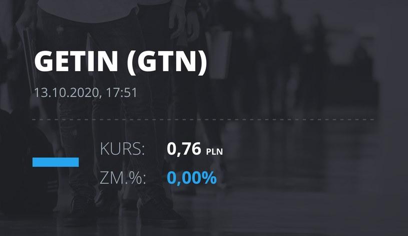 Notowania akcji spółki Getin Holding z 13 października 2020 roku