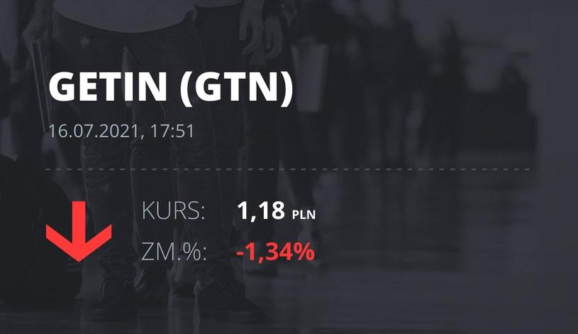 Notowania akcji spółki Getin Holding z 16 lipca 2021 roku