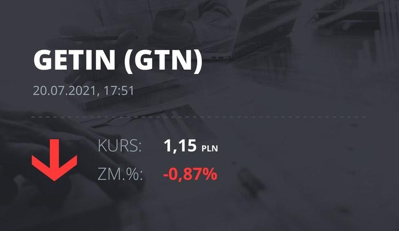 Notowania akcji spółki Getin Holding z 20 lipca 2021 roku