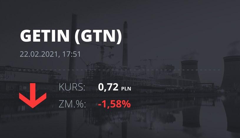 Notowania akcji spółki Getin Holding z 22 lutego 2021 roku