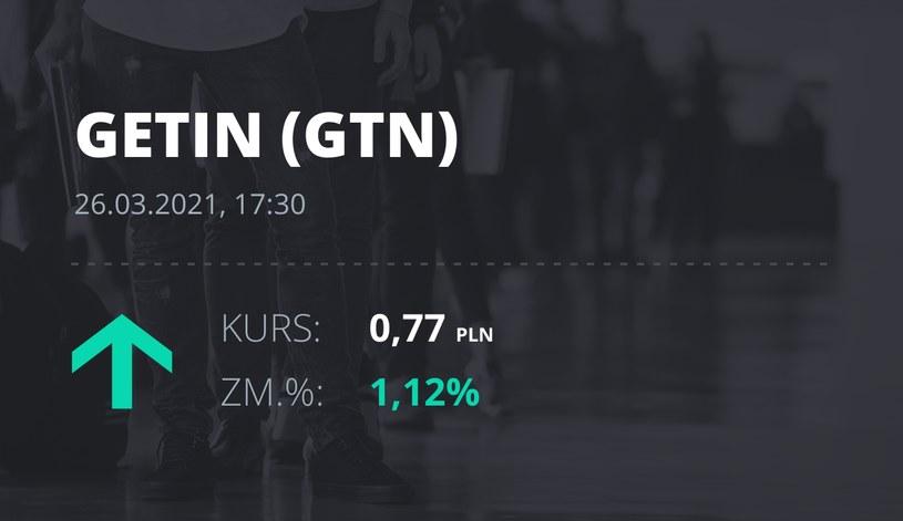 Notowania akcji spółki Getin Holding z 26 marca 2021 roku