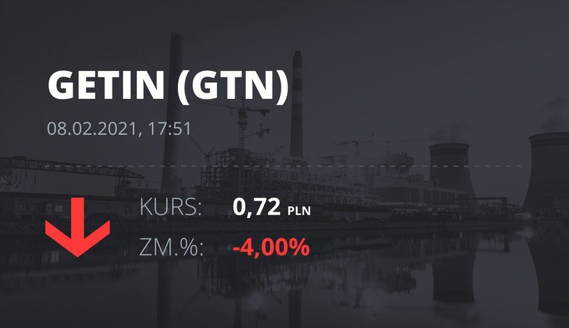 Notowania akcji spółki Getin Holding z 8 lutego 2021 roku