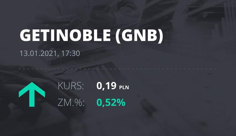 Notowania akcji spółki Getin Noble Bank S.A. z 13 stycznia 2021 roku