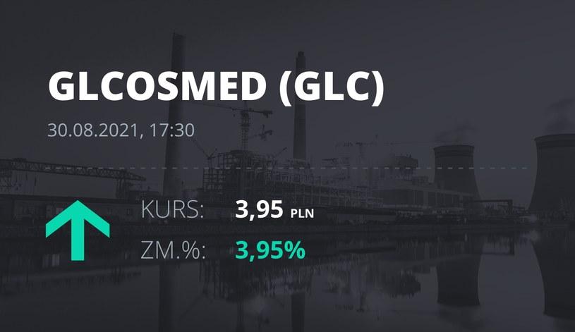 Notowania akcji spółki Global Cosmed S.A. z 30 sierpnia 2021 roku