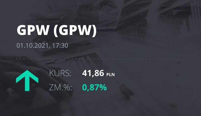 Notowania akcji spółki GPW z 1 października 2021 roku