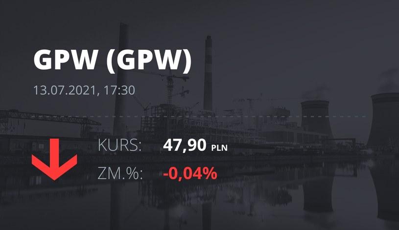 Notowania akcji spółki GPW z 13 lipca 2021 roku
