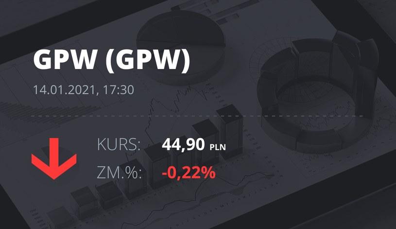 Notowania akcji spółki GPW z 14 stycznia 2021 roku