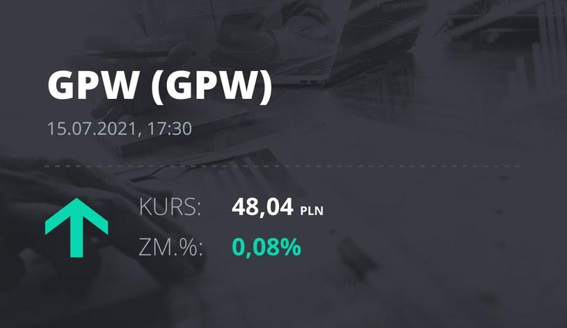 Notowania akcji spółki GPW z 15 lipca 2021 roku