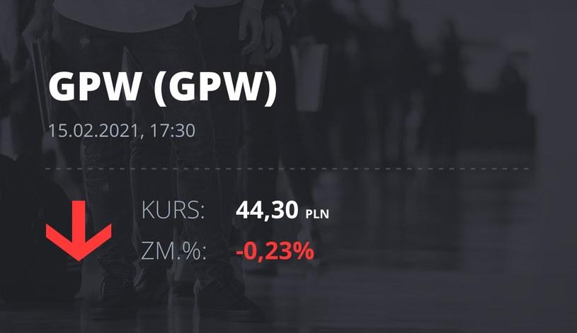 Notowania akcji spółki GPW z 15 lutego 2021 roku