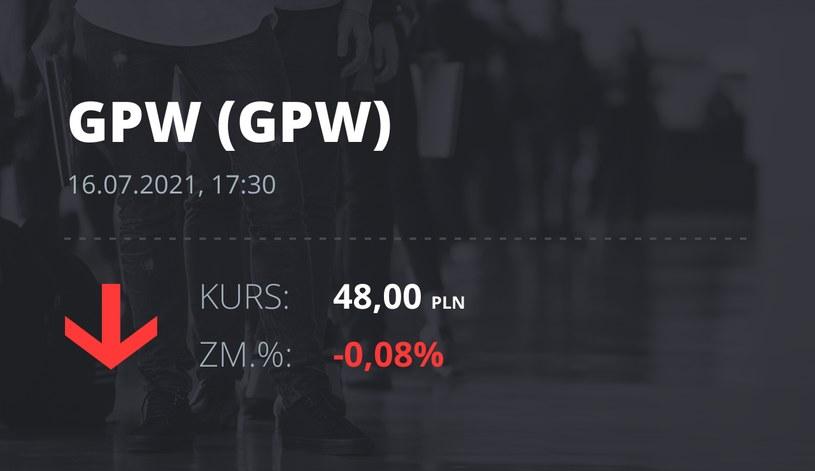 Notowania akcji spółki GPW z 16 lipca 2021 roku