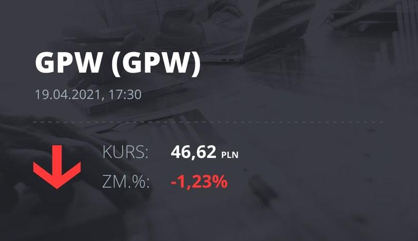 Notowania akcji spółki GPW z 19 kwietnia 2021 roku