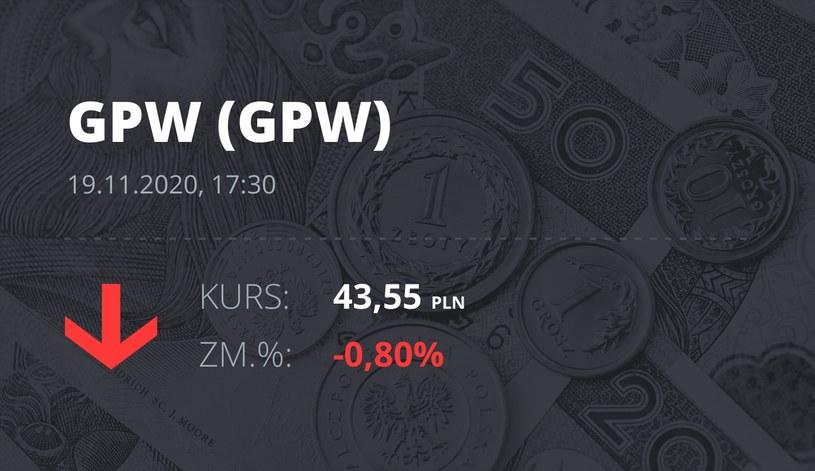 Notowania akcji spółki GPW z 19 listopada 2020 roku