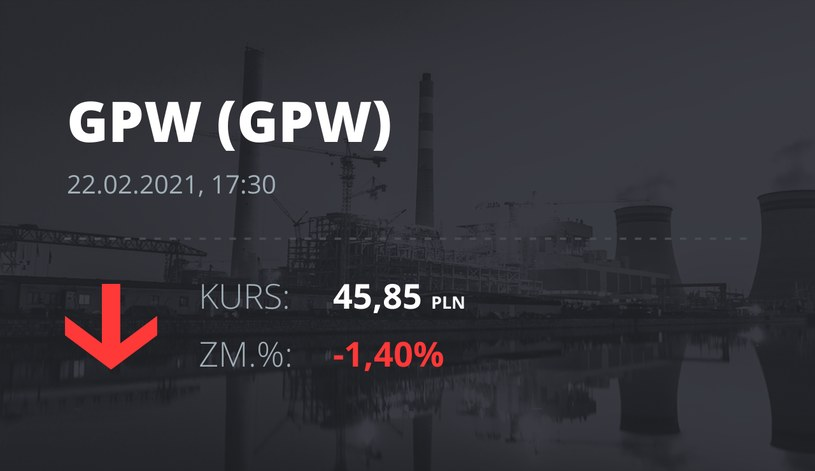 Notowania akcji spółki GPW z 22 lutego 2021 roku