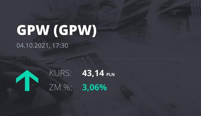 Notowania akcji spółki GPW z 4 października 2021 roku