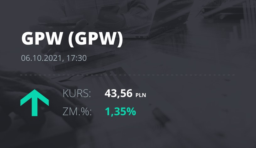 Notowania akcji spółki GPW z 6 października 2021 roku