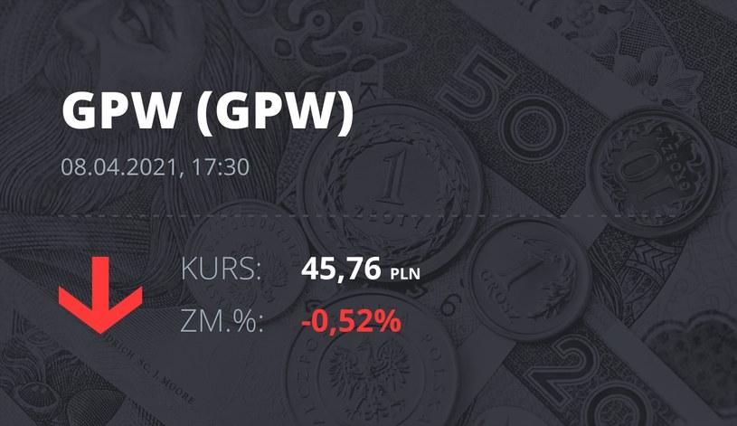 Notowania akcji spółki GPW z 8 kwietnia 2021 roku