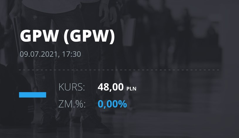 Notowania akcji spółki GPW z 9 lipca 2021 roku