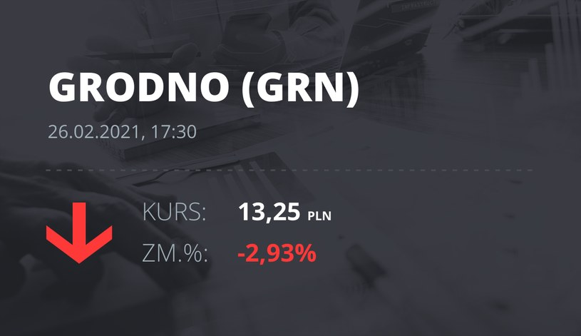 Notowania akcji spółki Grodno S.A. z 26 lutego 2021 roku