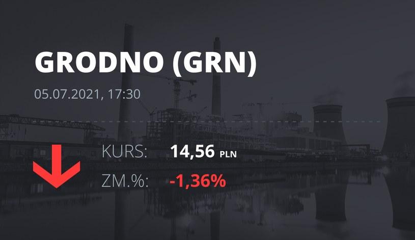 Notowania akcji spółki Grodno S.A. z 5 lipca 2021 roku