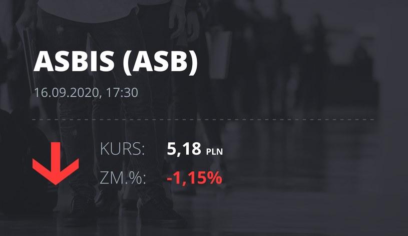 Notowania akcji spółki Grupa Asbis z 16 września 2020 roku